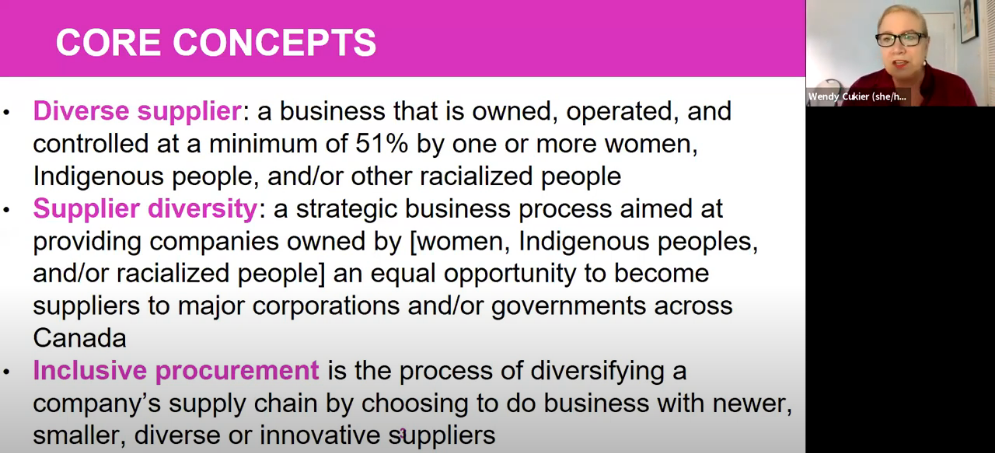 """A screenshot of Wendy Cukier presenting the core concepts of procurement, including """"Diverse supplier,"""" """"Supplier diversity,"""" and """"Inclusive procurement."""""""